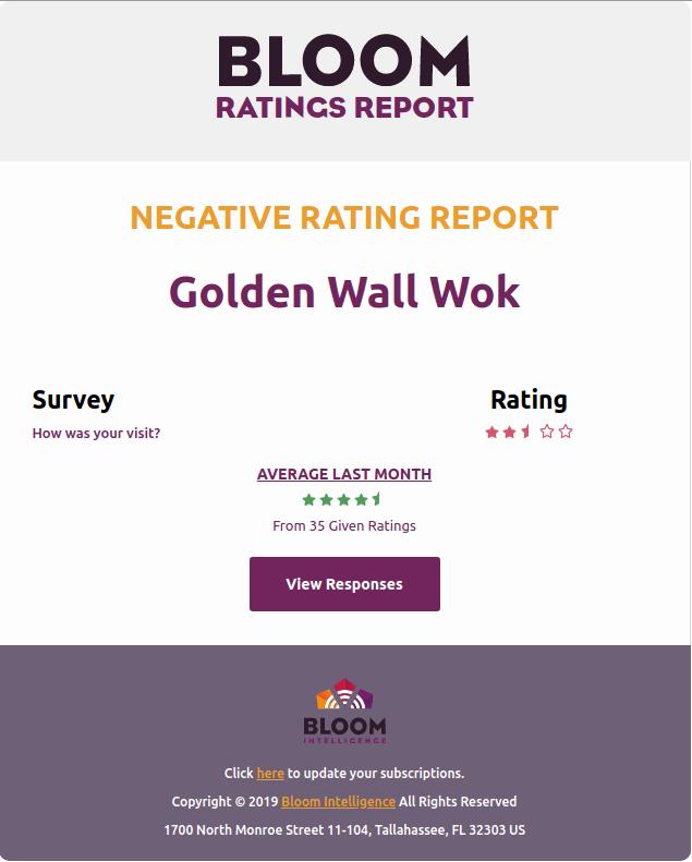 Bad Rating Report
